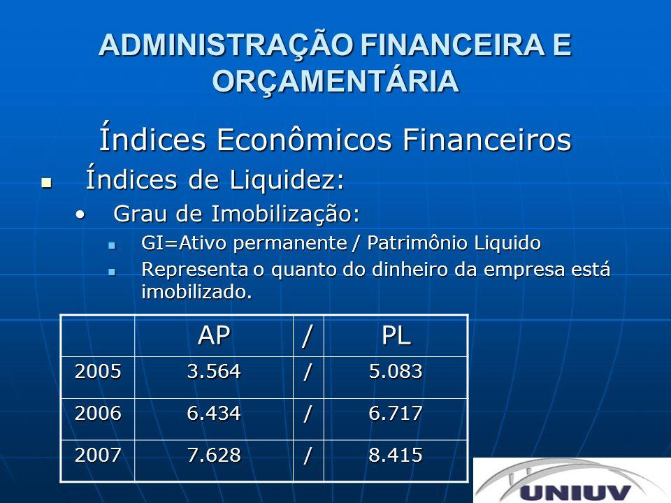 ADMINISTRAÇÃO FINANCEIRA E ORÇAMENTÁRIA Índices Econômicos Financeiros Índices de Liquidez: Índices de Liquidez: Grau de Imobilização:Grau de Imobiliz