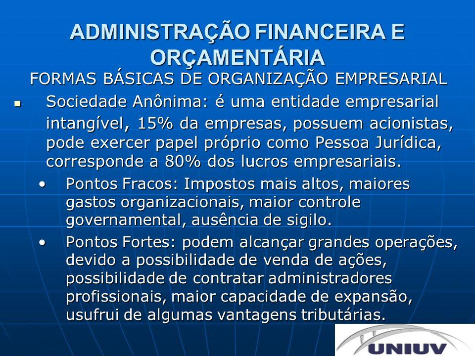 ADMINISTRAÇÃO FINANCEIRA E ORÇAMENTÁRIA FORMAS BÁSICAS DE ORGANIZAÇÃO EMPRESARIAL Sociedade Anônima: é uma entidade empresarial intangível, 15% da emp