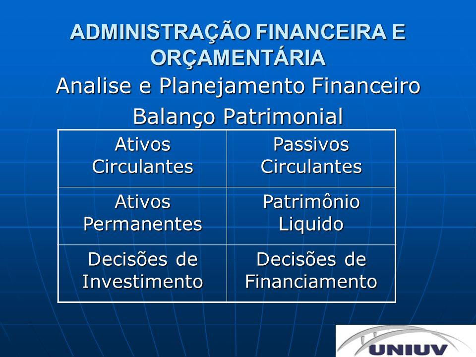 ADMINISTRAÇÃO FINANCEIRA E ORÇAMENTÁRIA Analise e Planejamento Financeiro Balanço Patrimonial Ativos Circulantes Passivos Circulantes Ativos Permanent