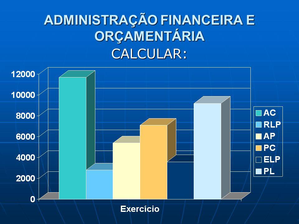ADMINISTRAÇÃO FINANCEIRA E ORÇAMENTÁRIA CALCULAR: