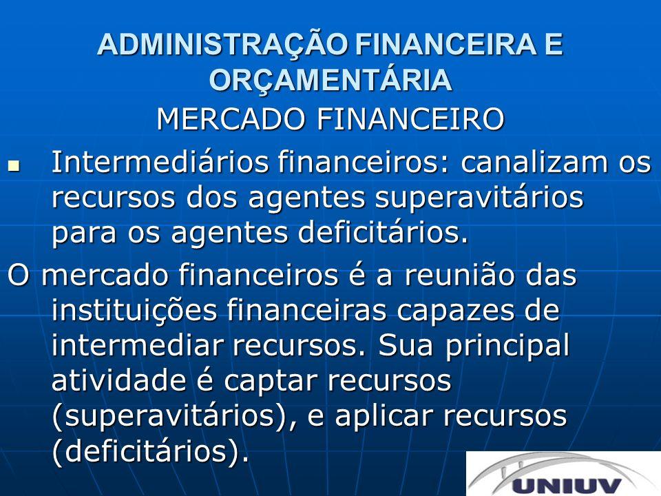 ADMINISTRAÇÃO FINANCEIRA E ORÇAMENTÁRIA MERCADO FINANCEIRO Intermediários financeiros: canalizam os recursos dos agentes superavitários para os agente