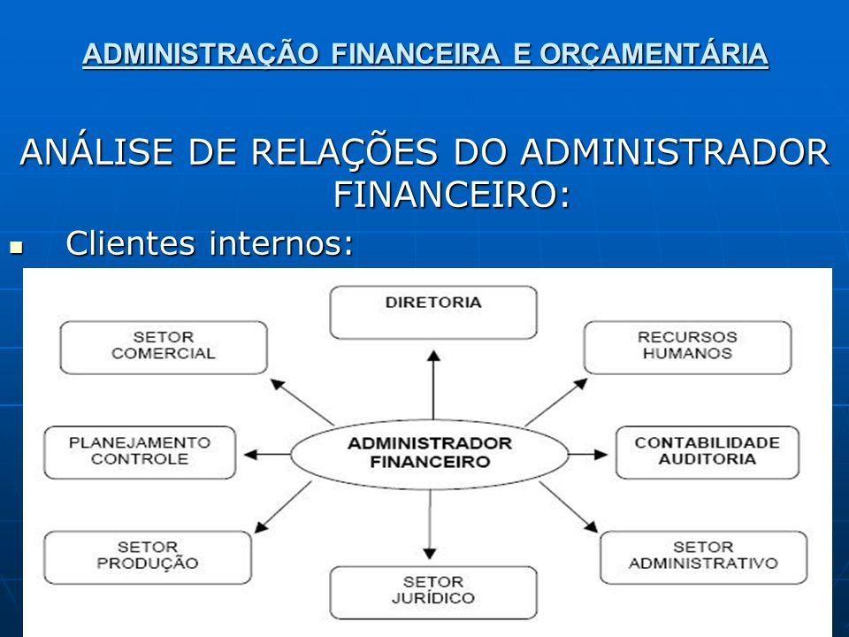 ADMINISTRAÇÃO FINANCEIRA E ORÇAMENTÁRIA ANÁLISE DE RELAÇÕES DO ADMINISTRADOR FINANCEIRO: Clientes internos: Clientes internos: