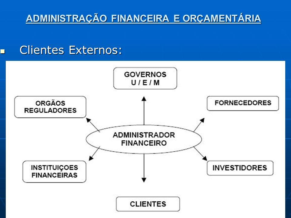 ADMINISTRAÇÃO FINANCEIRA E ORÇAMENTÁRIA Clientes Externos: Clientes Externos: