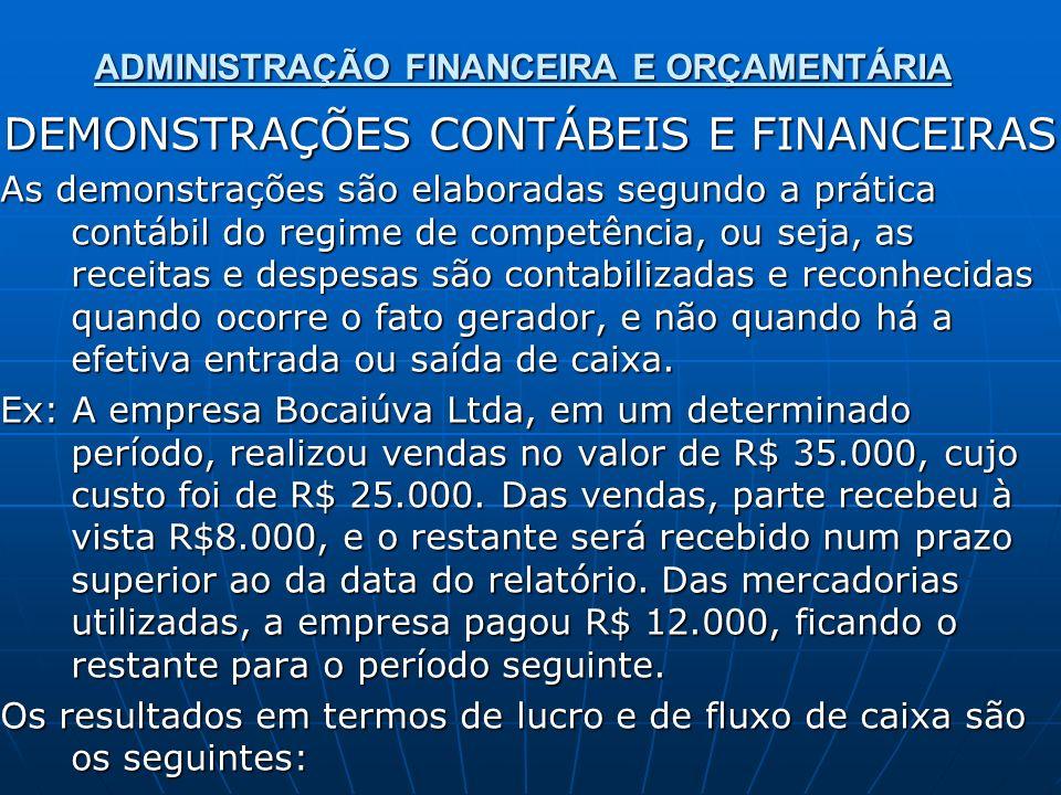 ADMINISTRAÇÃO FINANCEIRA E ORÇAMENTÁRIA DEMONSTRAÇÕES CONTÁBEIS E FINANCEIRAS Os resultados em termos de lucro e de fluxo de caixa são os seguintes: Regime de Competência R$ Regime de Caixa R$ Vendas no período 35.000 Valores Recebidos 8.000 Custo das mercadorias (25.000) Pagamentos de Insumos (12.000) Lucro do Período 10.000 Resultado do Caixa (4.000)