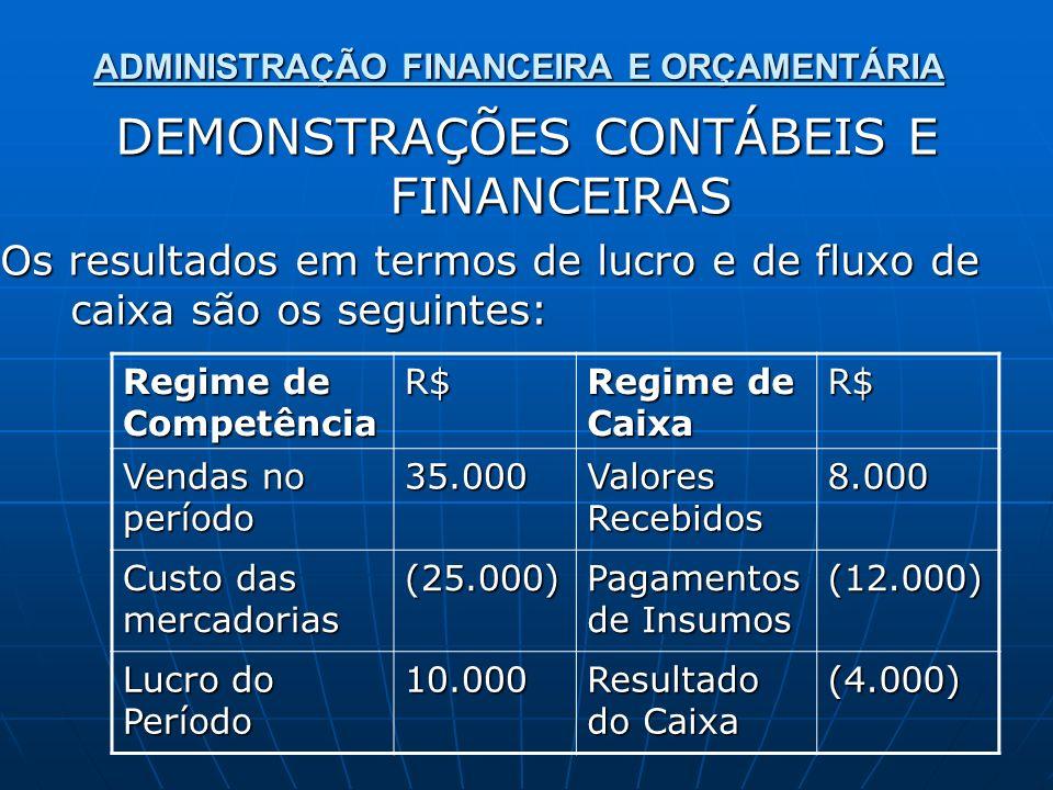 ADMINISTRAÇÃO FINANCEIRA E ORÇAMENTÁRIA DEMONSTRAÇÕES CONTÁBEIS E FINANCEIRAS Os resultados em termos de lucro e de fluxo de caixa são os seguintes: R