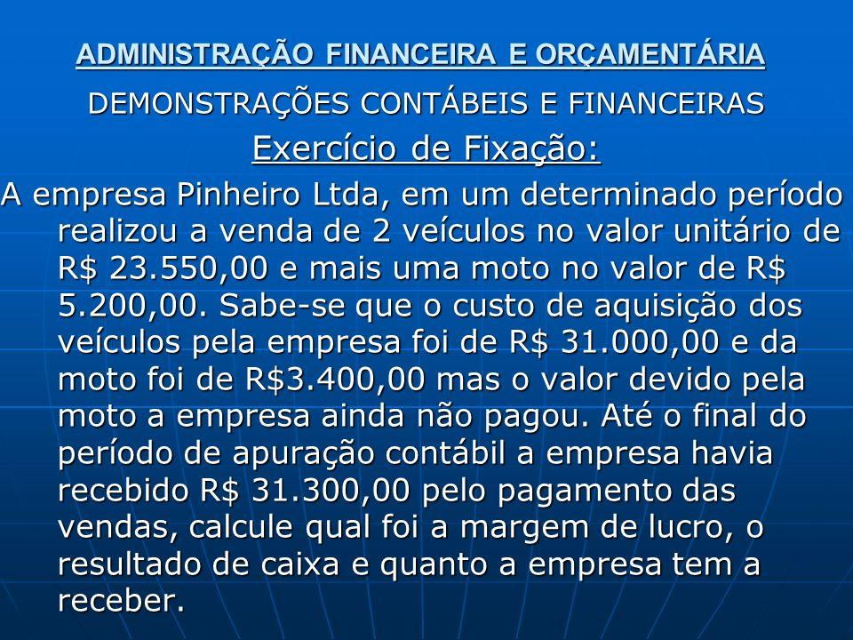 ADMINISTRAÇÃO FINANCEIRA E ORÇAMENTÁRIA DEMONSTRAÇÕES CONTÁBEIS E FINANCEIRAS Exercício de Fixação: A empresa Pinheiro Ltda, em um determinado período