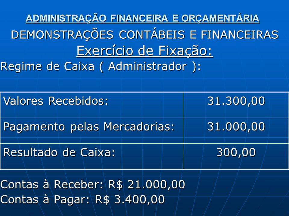 ADMINISTRAÇÃO FINANCEIRA E ORÇAMENTÁRIA DEMONSTRAÇÕES CONTÁBEIS E FINANCEIRAS Exercício de Fixação: Regime de Caixa ( Administrador ): Contas à Recebe