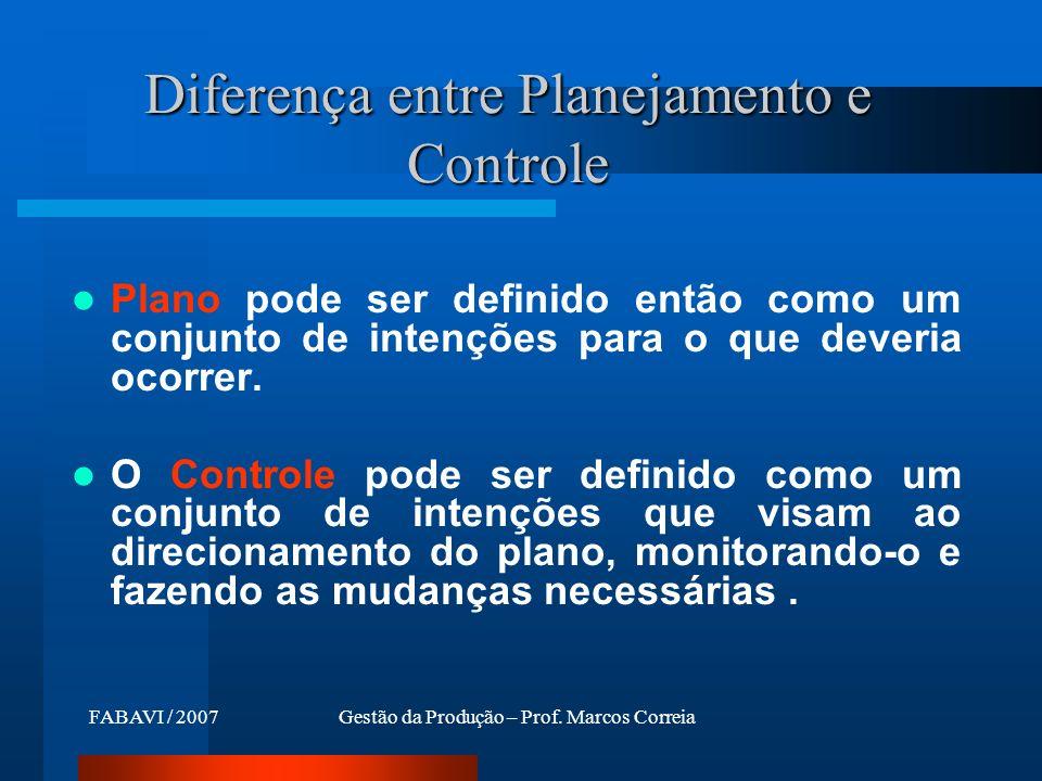 FABAVI / 2007Gestão da Produção – Prof. Marcos Correia Diferença entre Planejamento e Controle Plano pode ser definido então como um conjunto de inten