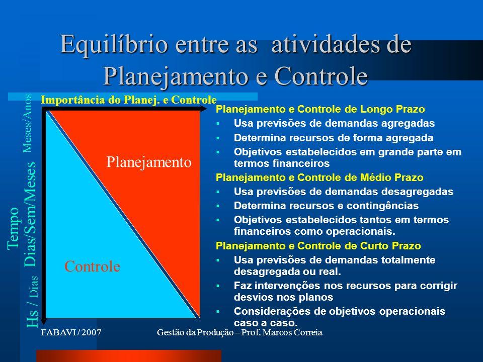 FABAVI / 2007Gestão da Produção – Prof. Marcos Correia Equilíbrio entre as atividades de Planejamento e Controle Planejamento e Controle de Longo Praz