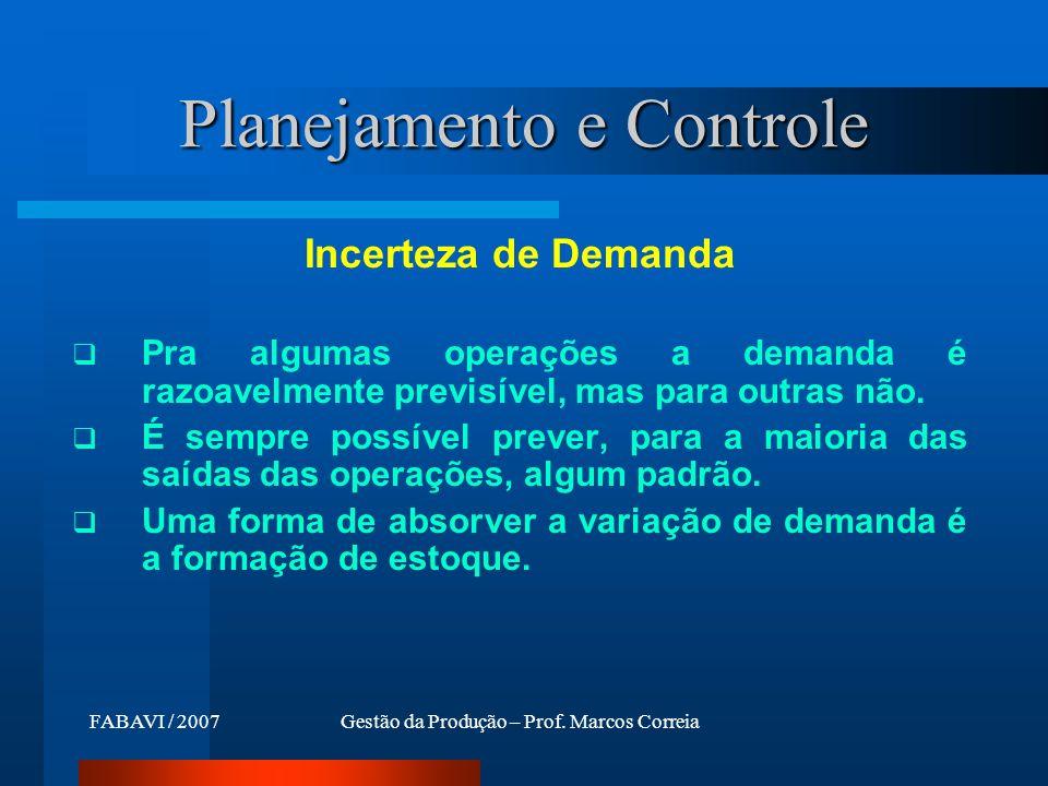 FABAVI / 2007Gestão da Produção – Prof. Marcos Correia Incerteza de Demanda Pra algumas operações a demanda é razoavelmente previsível, mas para outra