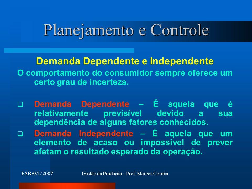 FABAVI / 2007Gestão da Produção – Prof. Marcos Correia Demanda Dependente e Independente O comportamento do consumidor sempre oferece um certo grau de