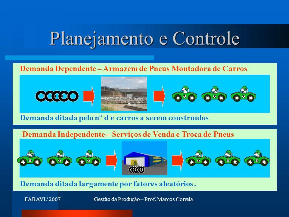FABAVI / 2007Gestão da Produção – Prof. Marcos Correia Planejamento e Controle Demanda Dependente – Armazém de Pneus Montadora de Carros Demanda Indep