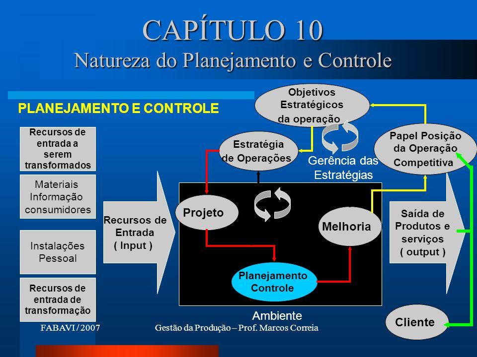 FABAVI / 2007Gestão da Produção – Prof. Marcos Correia CAPÍTULO 10 Natureza do Planejamento e Controle Recursos de entrada a serem transformados Mater