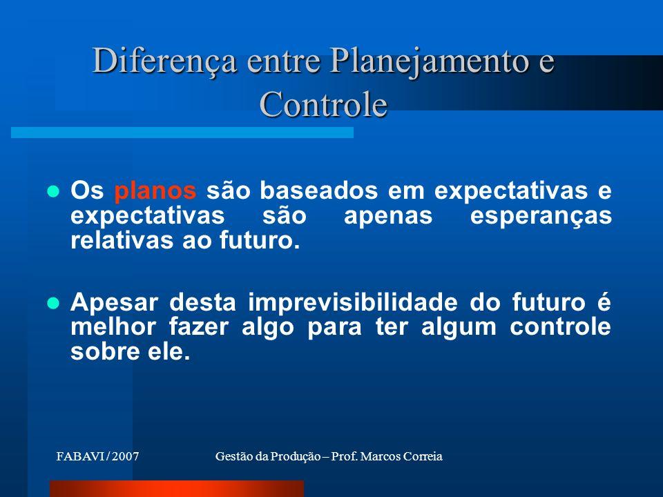 FABAVI / 2007Gestão da Produção – Prof.