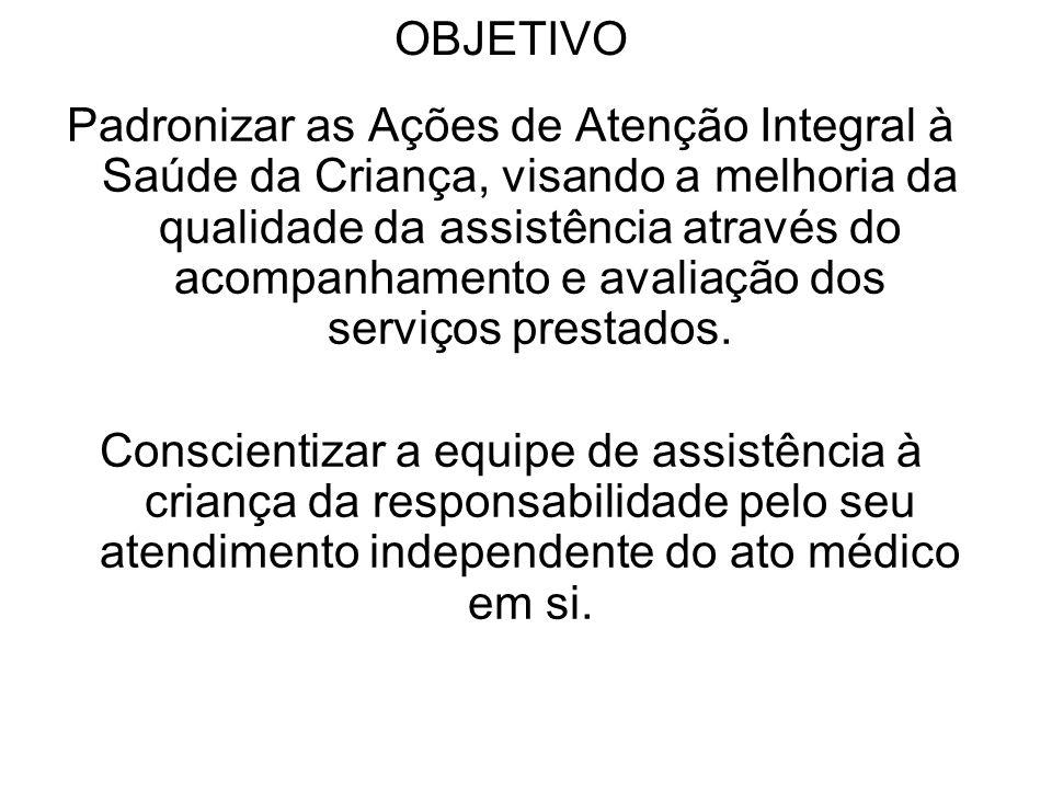 Atenção a Saúde da Criança A atenção à saúde da criança, no Brasil, vem sofrendo transformações, tendo influências de cada período histórico, dos avan