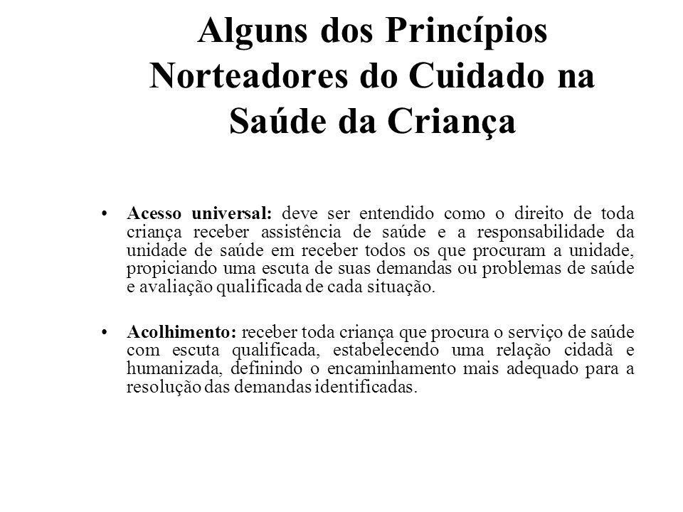OBJETIVO GERAL: REDUZIR A MORBIMORTALIDADE NA FAIXA ETÁRIA DE 0-5 ANOS.