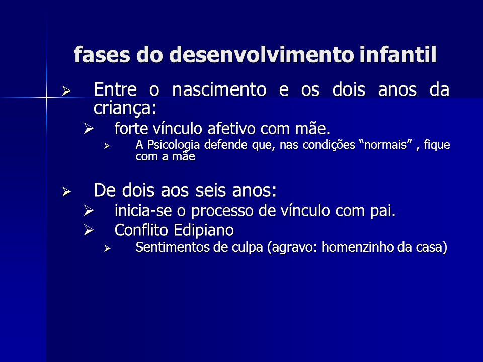 fases do desenvolvimento infantil Entre o nascimento e os dois anos da criança: Entre o nascimento e os dois anos da criança: forte vínculo afetivo co