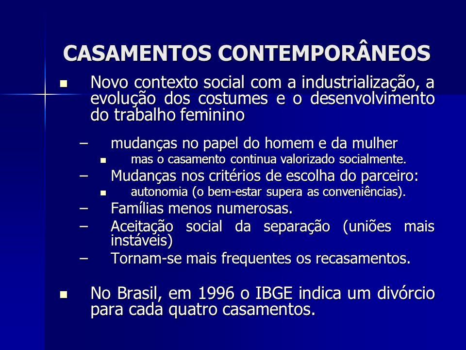 CASAMENTOS CONTEMPORÂNEOS Novo contexto social com a industrialização, a evolução dos costumes e o desenvolvimento do trabalho feminino Novo contexto