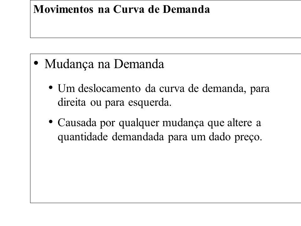 Mudança na Demanda Um deslocamento da curva de demanda, para direita ou para esquerda. Causada por qualquer mudança que altere a quantidade demandada