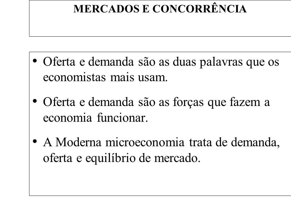 Oferta e demanda são as duas palavras que os economistas mais usam. Oferta e demanda são as forças que fazem a economia funcionar. A Moderna microecon