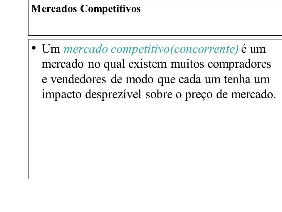 Mercados Competitivos Um mercado competitivo(concorrente) é um mercado no qual existem muitos compradores e vendedores de modo que cada um tenha um im