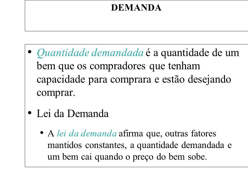 A Curva de Demanda: A Relação entre Preço e Quantidade Demandada Escala de Demanda A escala de demanda é uma tabela que mostra a relação entre o preço e quantidade demandada de um bem.