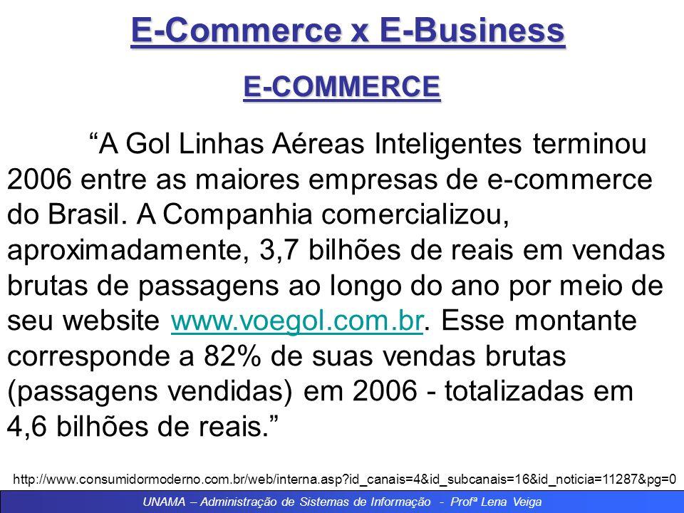 E-COMMERCE O e-commerce brasileiro cresceu 40% no 1º semestre se comparado ao mesmo período de 2009, atingindo faturamento de R$ 6,7 bilhões e tíquete
