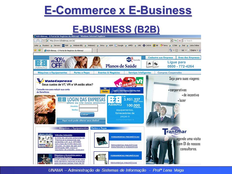 E-Commerce x E-Business Modalidades de E-Business 1 - B2B – Business To Business Esta categoria de comércio eletrônico envolve mercados comerciais ele