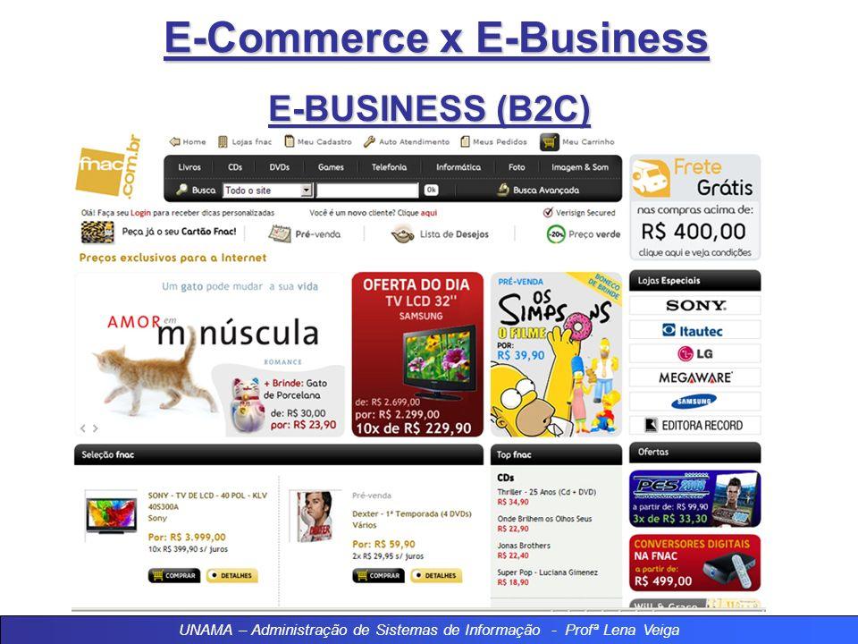 E-Commerce x E-Business E-BUSINESS (B2C) No ponto de vista administrativo: –Ele permite que as organizações sejam mais eficientes e flexíveis em suas