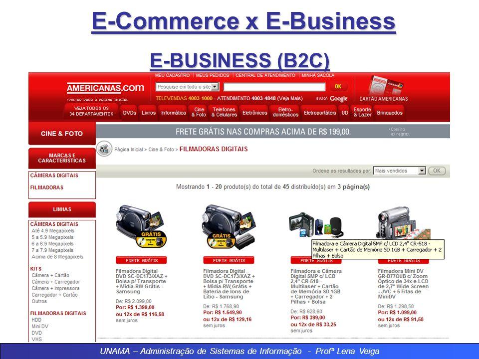 E-Commerce x E-Business E-BUSINESS (B2C) UNAMA – Administração de Sistemas de Informação - Profª Lena Veiga