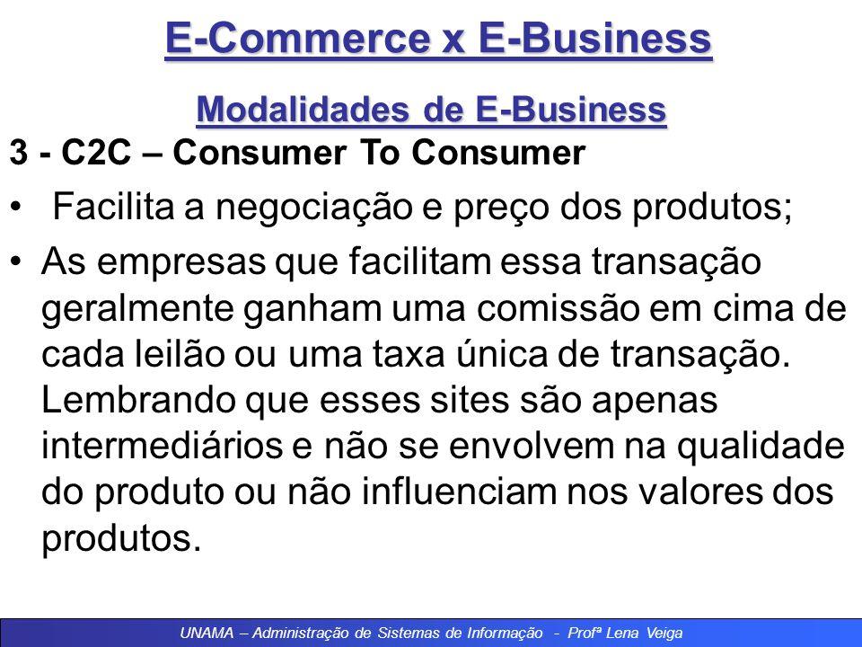 E-Commerce x E-Business Modalidades de E-Business 3 - C2C – Consumer To Consumer Modalidade de E-Business de negociação e interações apenas entre pess