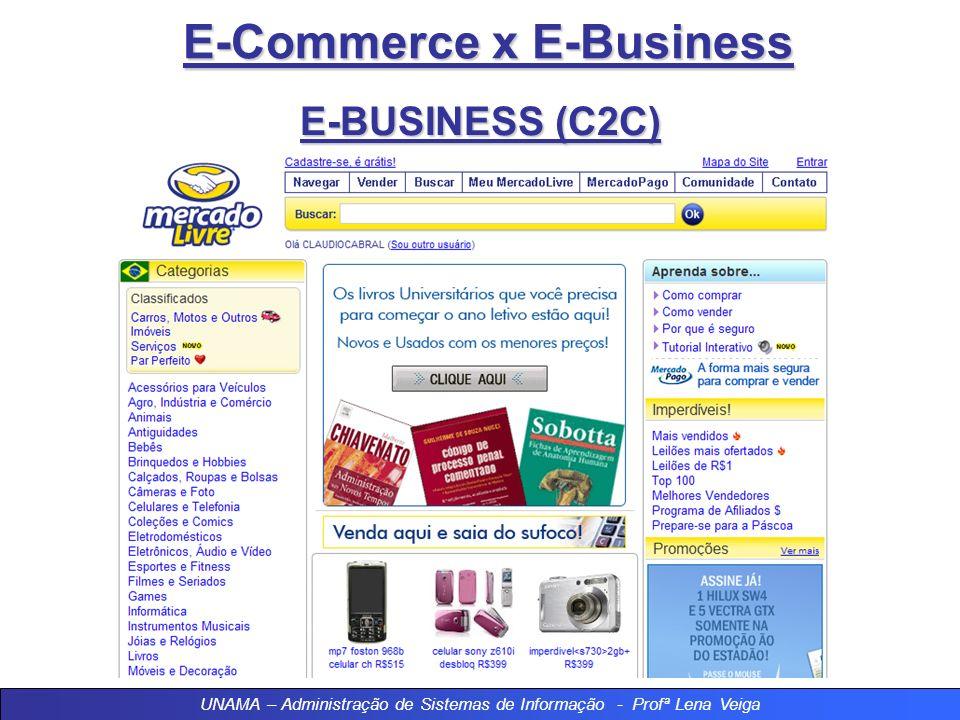 E-Commerce x E-Business Modalidades de E-Business 3 - C2C – Consumer To Consumer Facilita a negociação e preço dos produtos; As empresas que facilitam