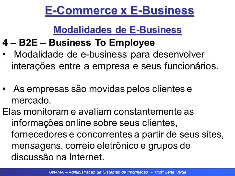 E-Commerce x E-Business E-BUSINESS (C2C) UNAMA – Administração de Sistemas de Informação - Profª Lena Veiga