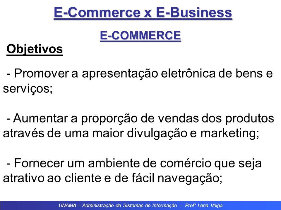 E-Commerce x E-Business E-COMMERCE - Origem do Inglês, das palavras: eletronic (eletrônico) e commerce (comércio) E + Commerce = E-commerce - O comérc