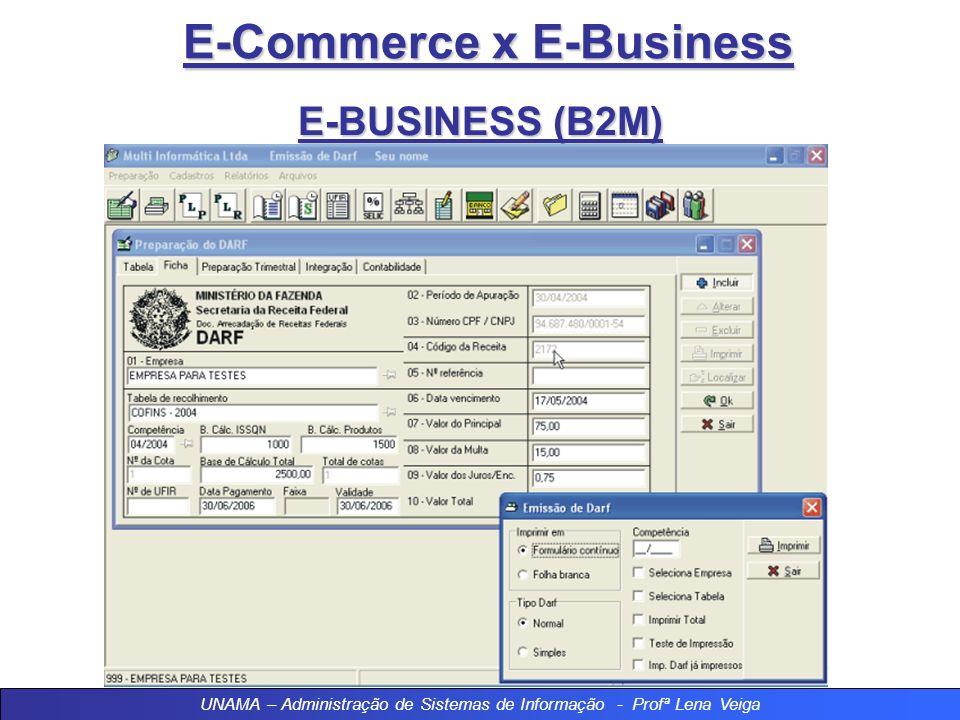 E-Commerce x E-Business Modalidades de E-Business 5 – B2M – Business To Management (E-Gov) Modalidade de E-Business que acontece entre governo e as em