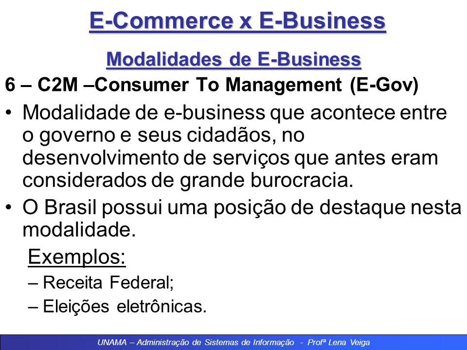 E-Commerce x E-Business E-BUSINESS (B2M) Objetivos Garantir integridade das informações, gerando confiabilidade e segurança; Diminuir fraudes e/ou son