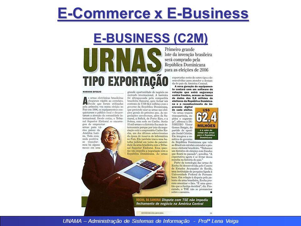 E-Commerce x E-Business E-BUSINESS (C2M) Urna Eletrônica Biométrica UNAMA – Administração de Sistemas de Informação - Profª Lena Veiga