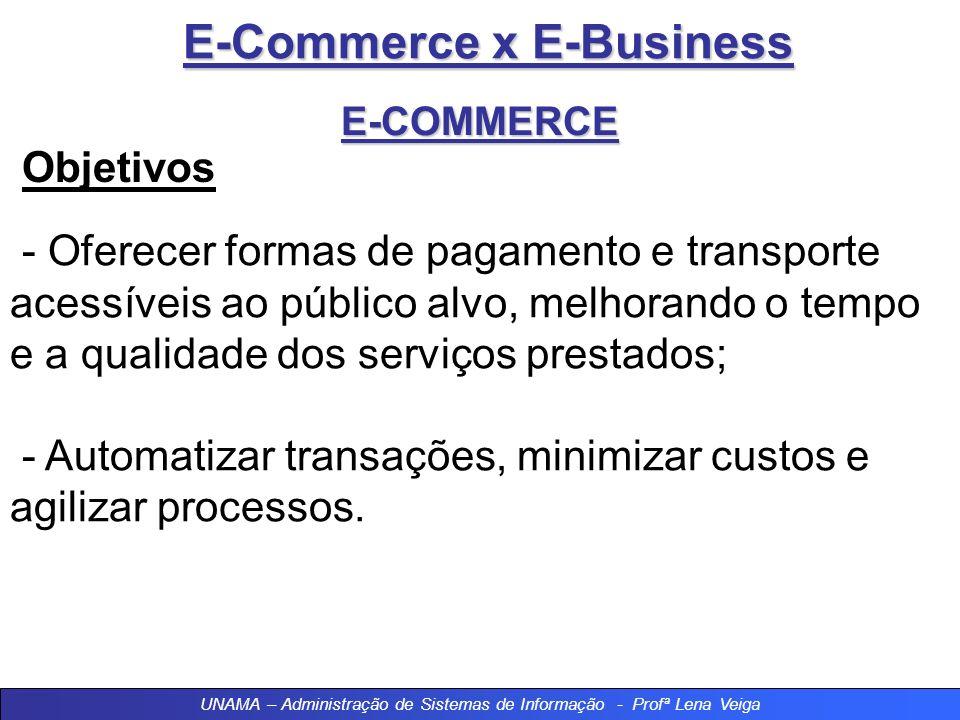 E-Commerce x E-Business E-COMMERCE Objetivos - Promover a apresentação eletrônica de bens e serviços; - Aumentar a proporção de vendas dos produtos at
