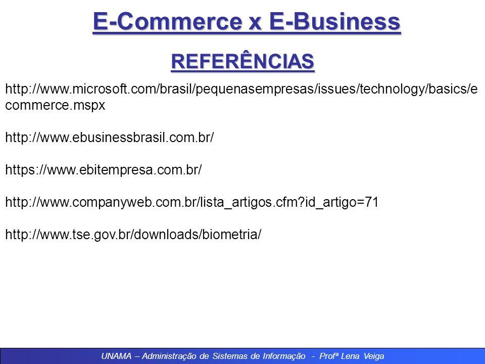 E-Commerce x E-Business RESUMO EMPRESA Governo Colaborador Parceiro A Parceiro N B2C B2M B2B B2E B2B C2C C2M UNAMA – Administração de Sistemas de Info