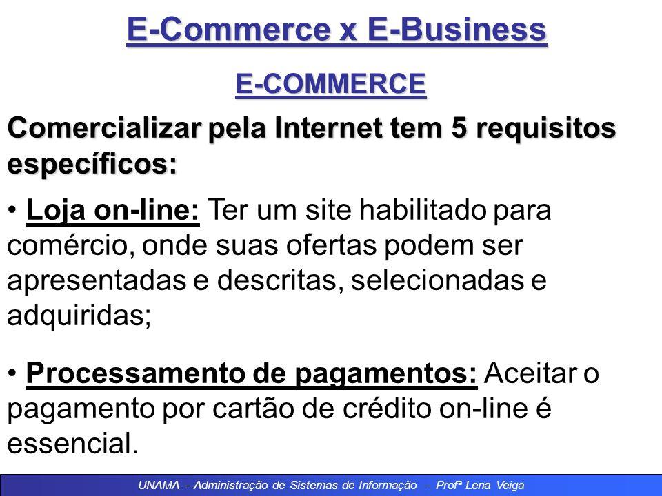 E-Commerce x E-Business E-COMMERCE Objetivos - Oferecer formas de pagamento e transporte acessíveis ao público alvo, melhorando o tempo e a qualidade