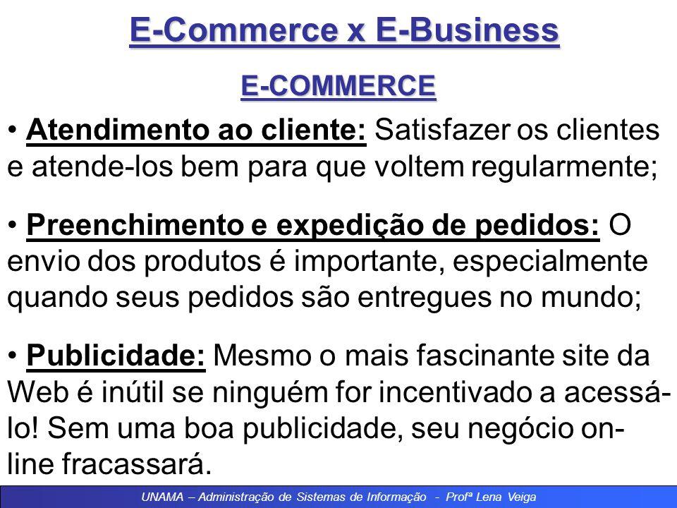 E-Commerce x E-Business E-COMMERCE Comercializar pela Internet tem 5 requisitos específicos: Loja on-line: Ter um site habilitado para comércio, onde