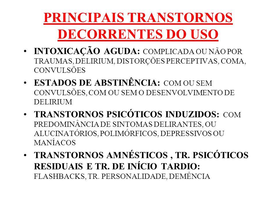 PRINCIPAIS TRANSTORNOS DECORRENTES DO USO INTOXICAÇÃO AGUDA: COMPLICADA OU NÃO POR TRAUMAS, DELIRIUM, DISTORÇÕES PERCEPTIVAS, COMA, CONVULSÕES ESTADOS