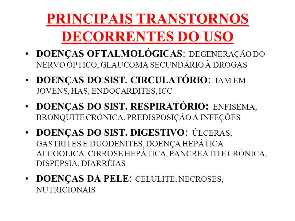 PRINCIPAIS TRANSTORNOS DECORRENTES DO USO DOENÇAS OFTALMOLÓGICAS : DEGENERAÇÃO DO NERVO ÓPTICO, GLAUCOMA SECUNDÁRIO À DROGAS DOENÇAS DO SIST. CIRCULAT