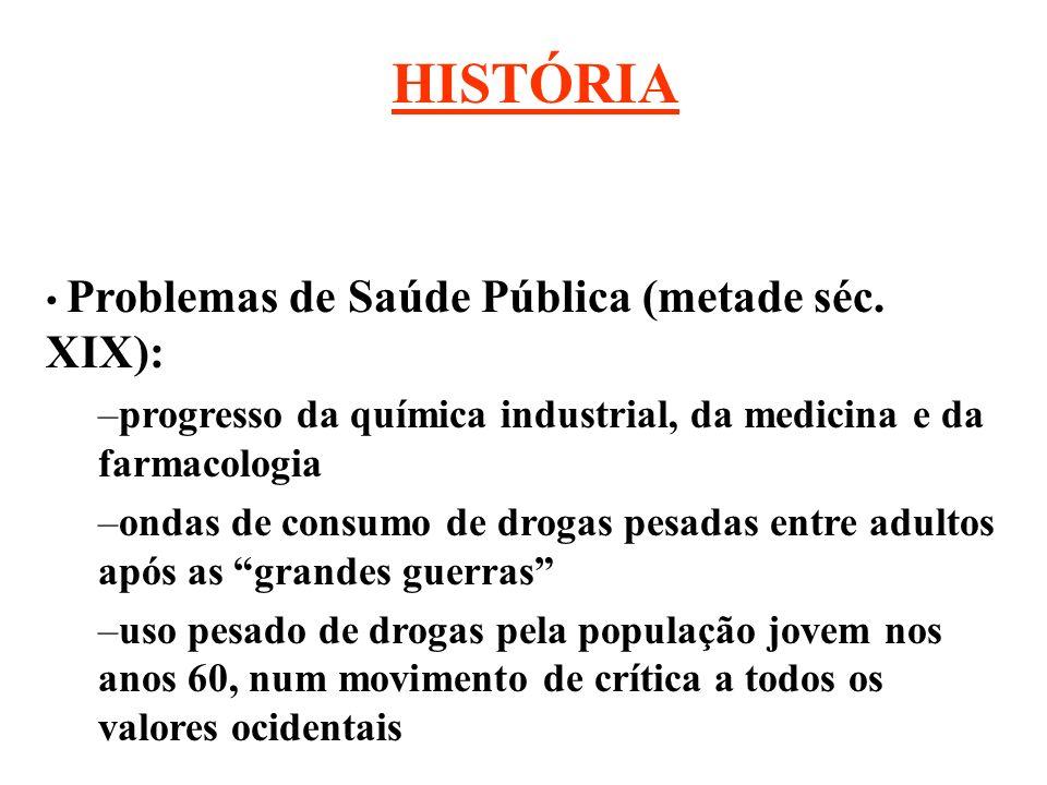 Problemas de Saúde Pública (metade séc. XIX): –progresso da química industrial, da medicina e da farmacologia –ondas de consumo de drogas pesadas entr