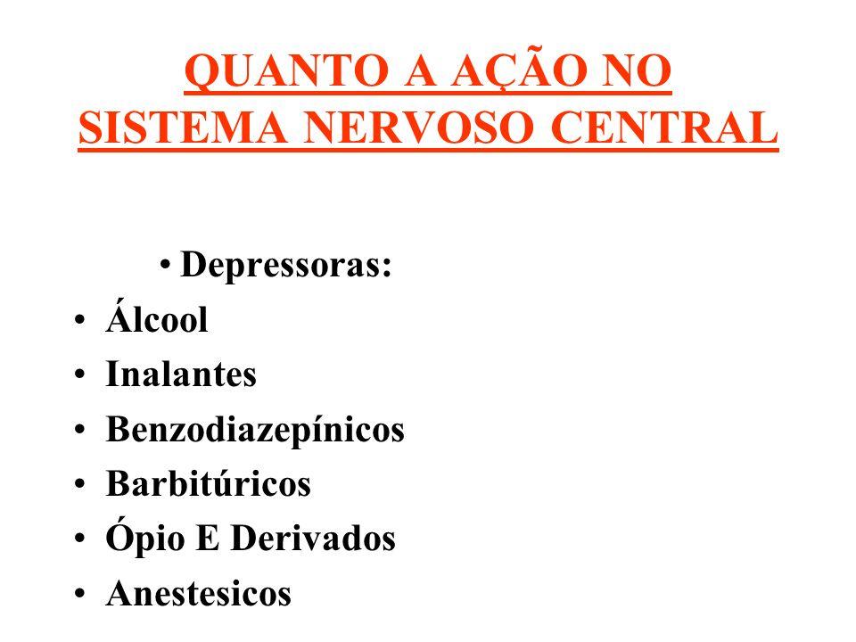 QUANTO A AÇÃO NO SISTEMA NERVOSO CENTRAL Depressoras: Álcool Inalantes Benzodiazepínicos Barbitúricos Ópio E Derivados Anestesicos