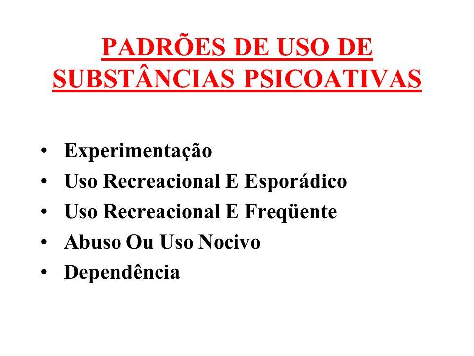 PADRÕES DE USO DE SUBSTÂNCIAS PSICOATIVAS Experimentação Uso Recreacional E Esporádico Uso Recreacional E Freqüente Abuso Ou Uso Nocivo Dependência