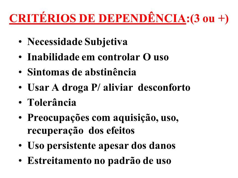 CRITÉRIOS DE DEPENDÊNCIA:(3 ou +) Necessidade Subjetiva Inabilidade em controlar O uso Sintomas de abstinência Usar A droga P/ aliviar desconforto Tol