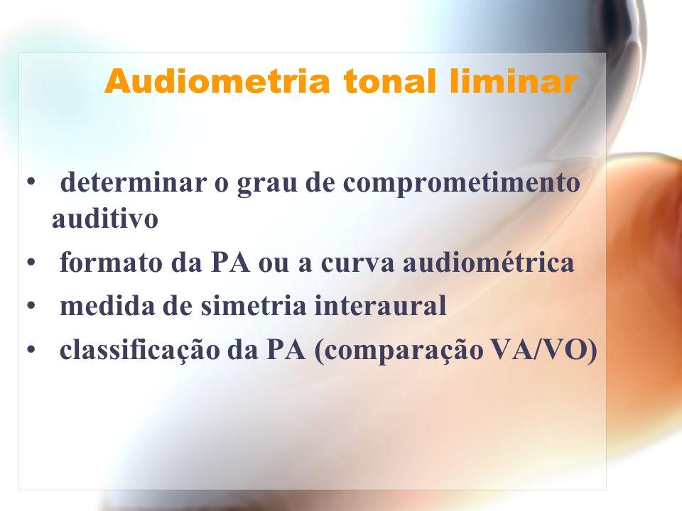 Audiometria tonal liminar determinar o grau de comprometimento auditivo formato da PA ou a curva audiométrica medida de simetria interaural classifica