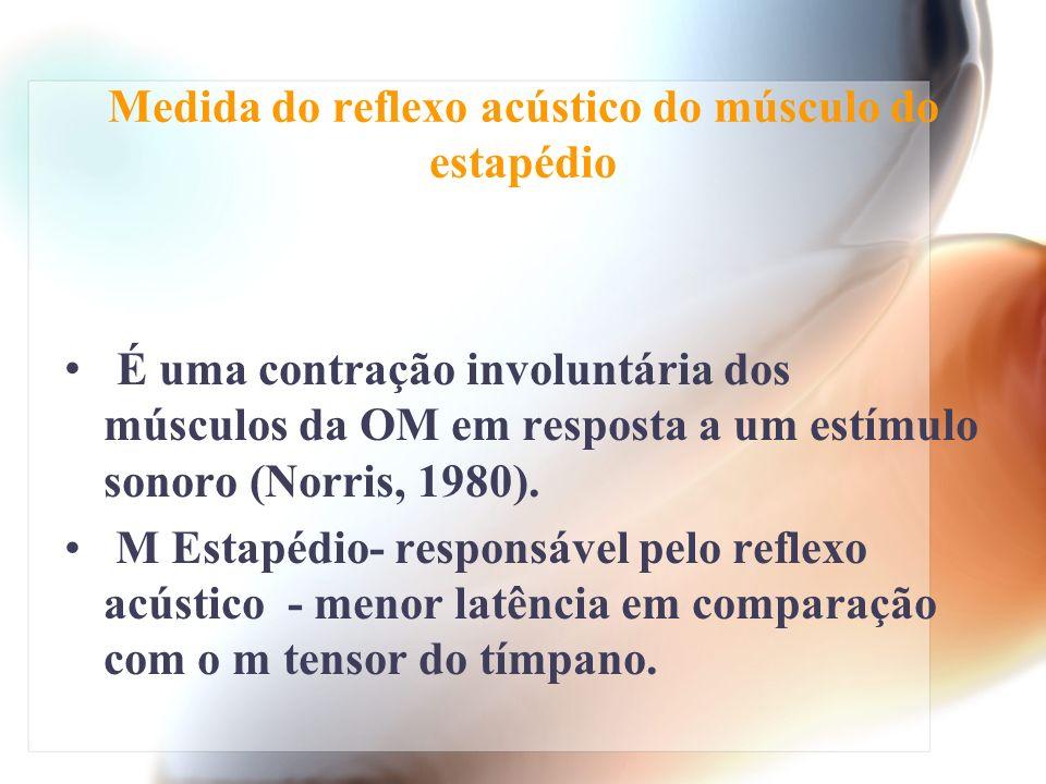 Medida do reflexo acústico do músculo do estapédio É uma contração involuntária dos músculos da OM em resposta a um estímulo sonoro (Norris, 1980). M