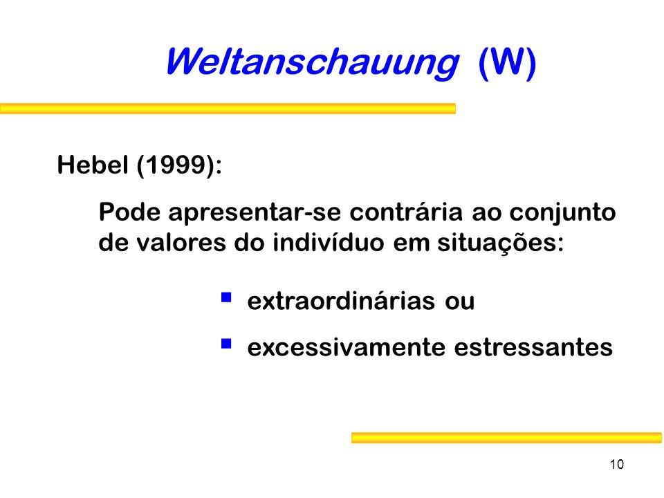 10 Hebel (1999): Weltanschauung (W) Pode apresentar-se contrária ao conjunto de valores do indivíduo em situações: extraordinárias ou excessivamente e